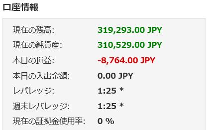 2016年7月13日FX収支