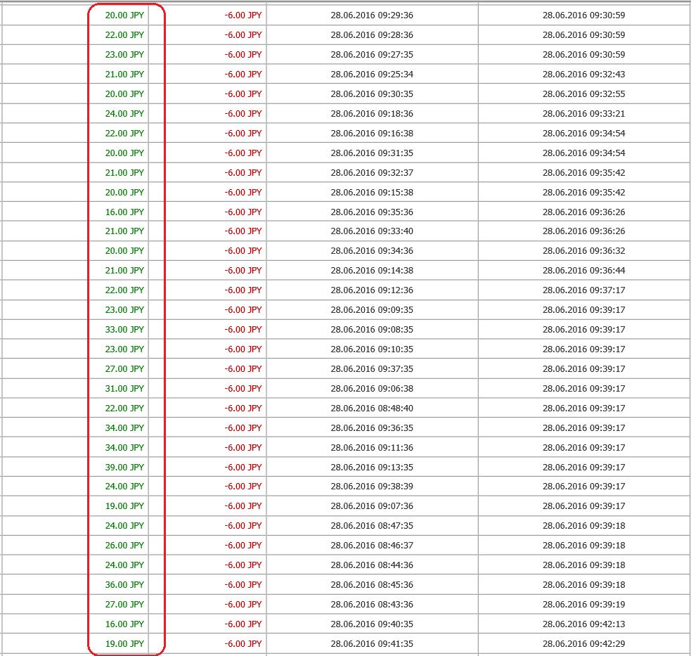 FX 超高速スキャルピング