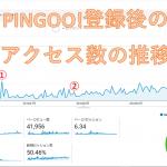 pingooに登録してからのアクセス数の推移です。