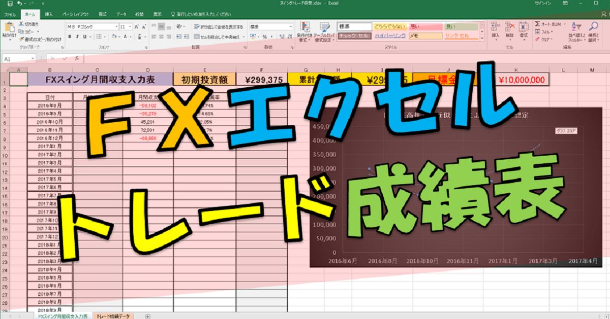 FX収支とエクセル成績表