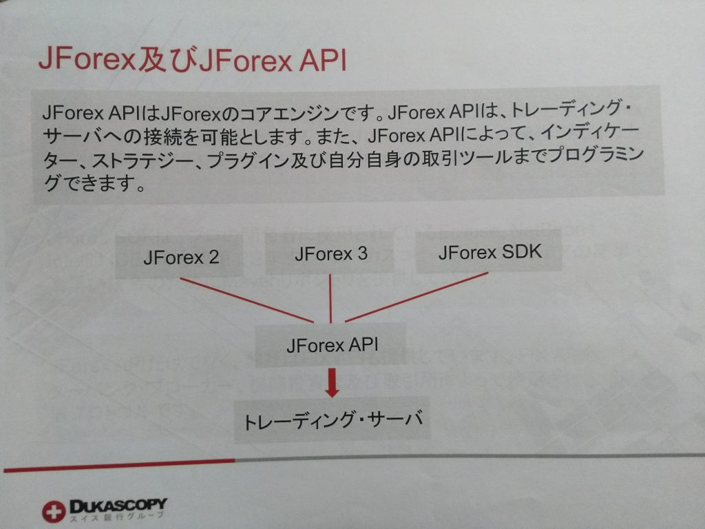 JForexについての説明(2)