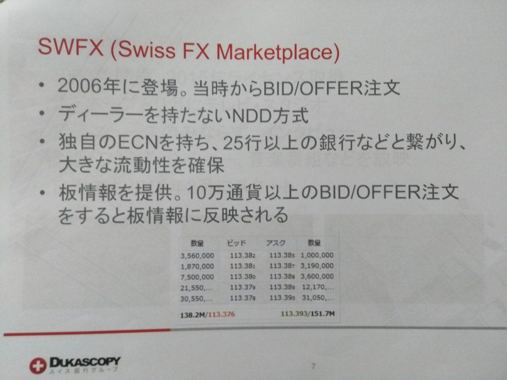 デューカスコピーのECN、SWFXについて