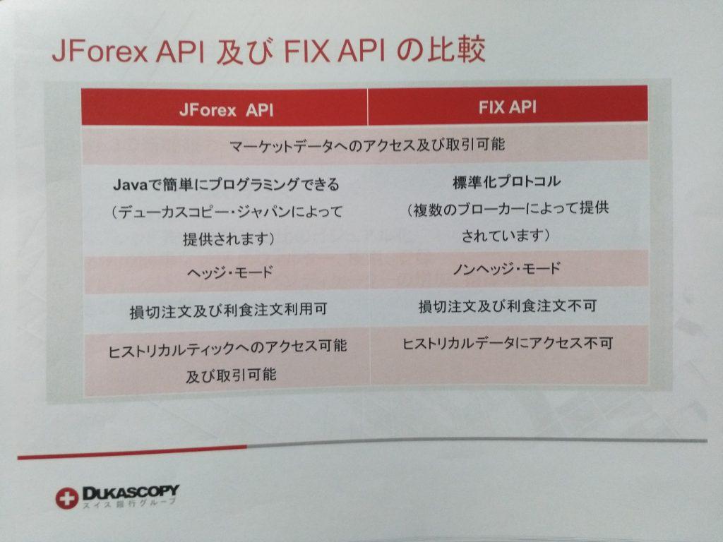 JForexAPIとFIXAPIの比較