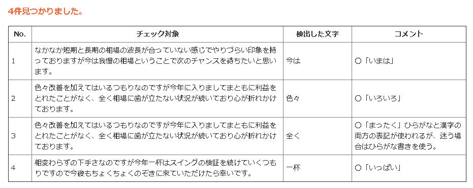 JTF日本語スタイルチェッカーで文章をチェックする